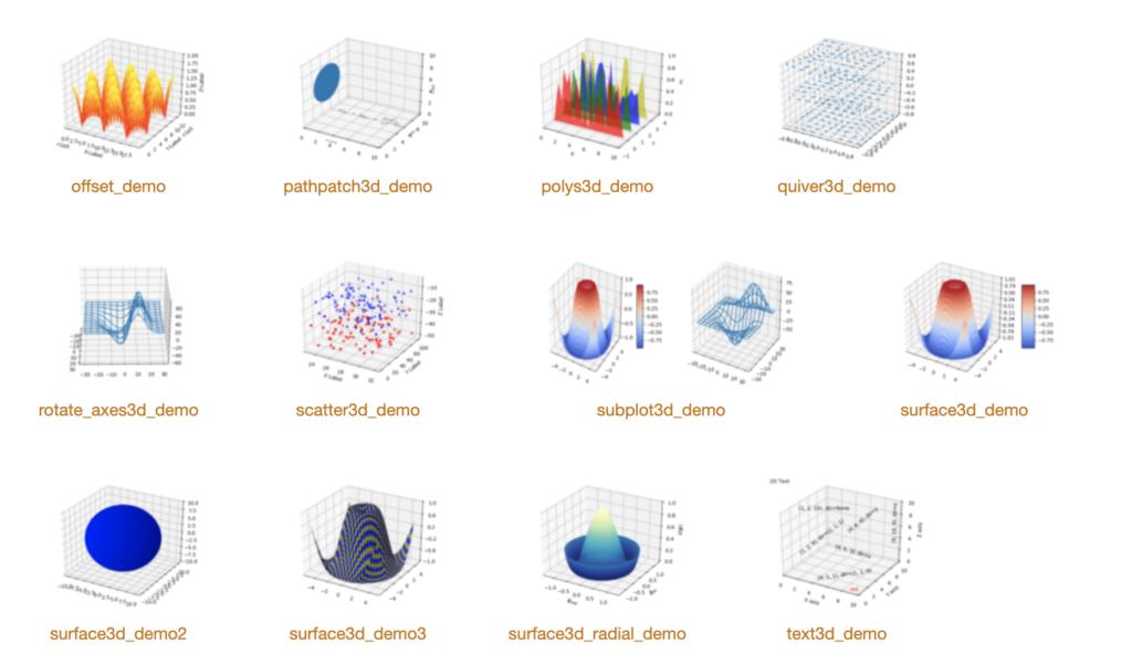 matplotlibを使って描画できるグラフの例。かなりきれいでリッチなことがわかる