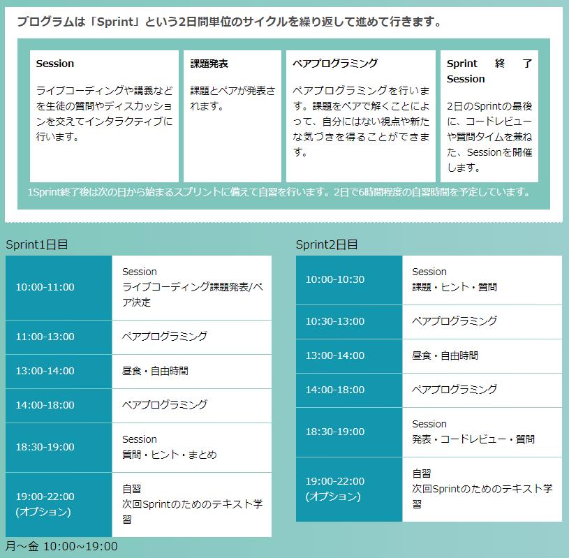DIVE INTO CODE機械学習エンジニアコースSPRINTERのスケジュール例